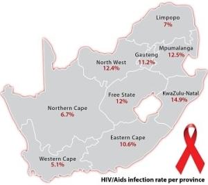aids sa graph 2014
